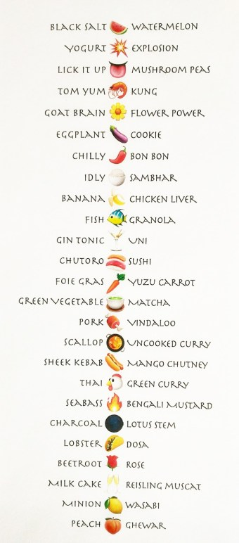 Gaggan menu