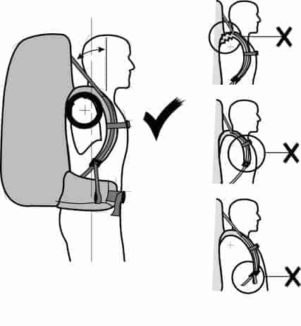 Backpack fitting