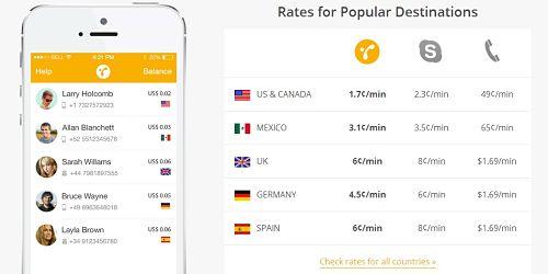 Llamadas internacionales a bajo costo