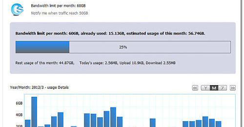 Aplicaciones para monitorear el uso de Internet en Windows