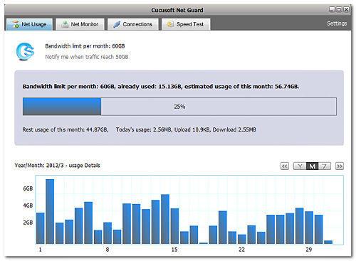 Net Guard: Medidor de consumo de internet para PC en Windows