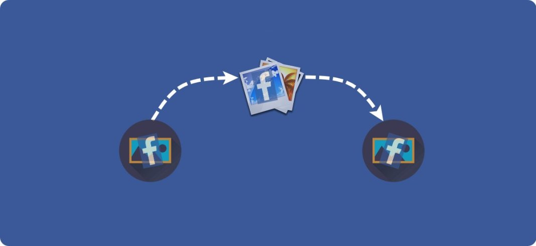 Cómo mover fotos de Facebook de un álbum a otro