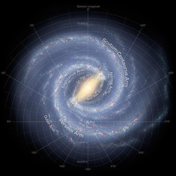 Milchstrasse - Unsere Sonne, und damit auch die Erde, befindet sich im unteren Bereich des Bildes.