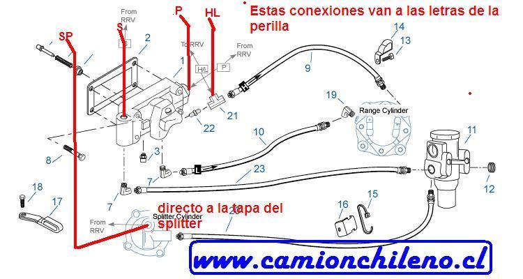eaton fuller transmission diagram cub cadet wiring lt1045 air line diagrams mack steering