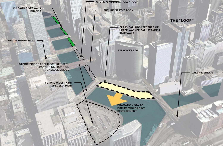 Chicago Riverwalk Management Study – Camiros, Ltd. on