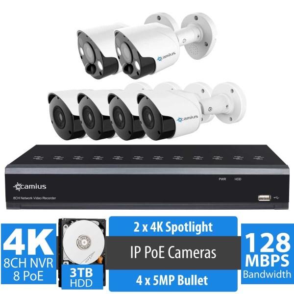 spotlight camera system 8P2S84B3T camius