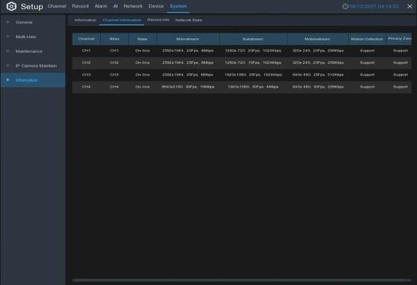 IPVault1128pR channel information 1
