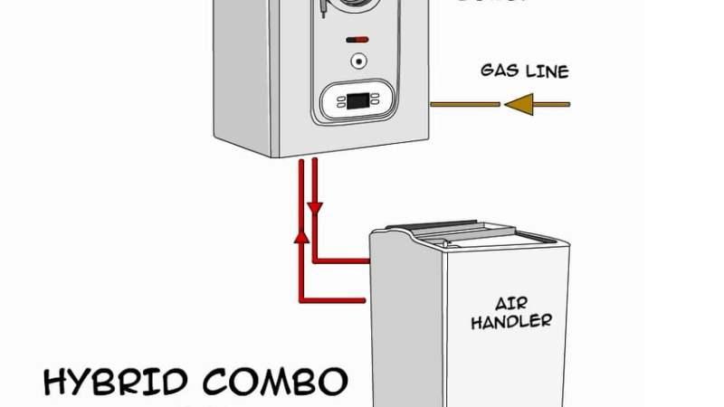 HVAC Campanale Quality