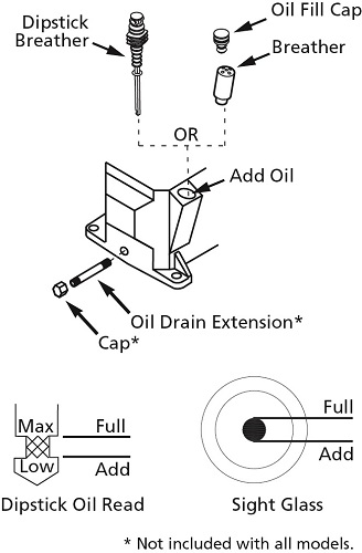 How to Change Air Compressor Oil