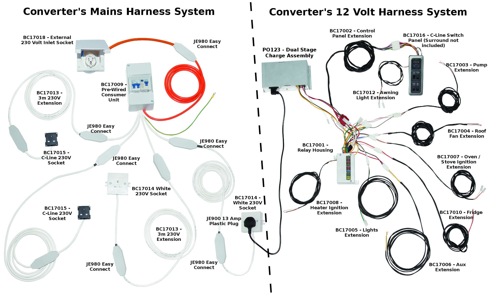 caravan consumer unit wiring diagram power steering rack and pinion van converters system 12v 240 volt all the major components of electrical are pre wired with plug play connectors making it far simpler to build install