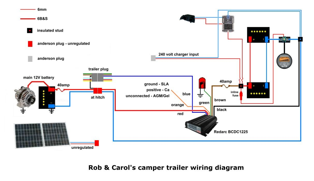 Pick Up Trailer Wire Diagram