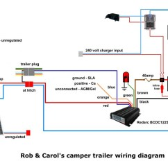 Wiring Diagram For House Plugs 06 F250 Fuse Box Rob Installs A Redarc Bcdc1225 Charger