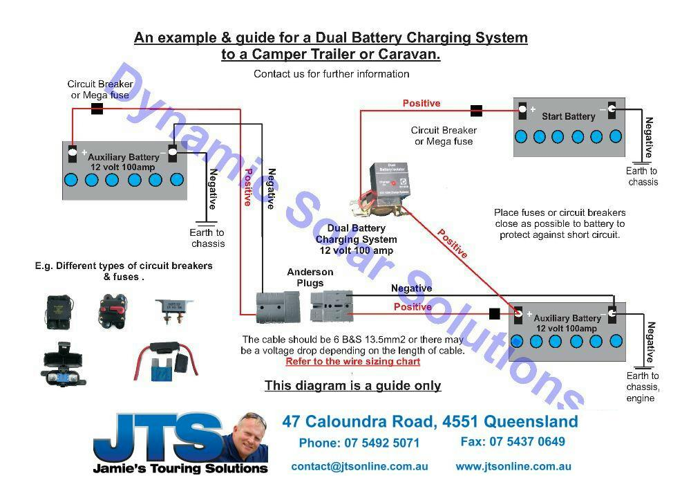 solar panel regulator wiring diagram husqvarna lawn tractor jamies 12 volt camper diagrams