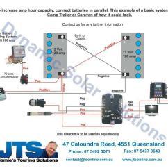 Australian Caravan Wiring Diagram 7 Pin Trailer Flat Plug Australia 12v