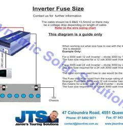 inverter fuse sizing [ 1232 x 768 Pixel ]