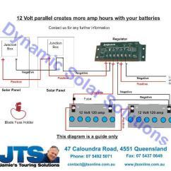 Australia Phone Line Wiring Diagram One Switch Two Lights Jamies 12 Volt Camper Diagrams Solar Panels To Batteries Via Regulator