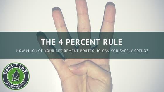 Four Percent Rule