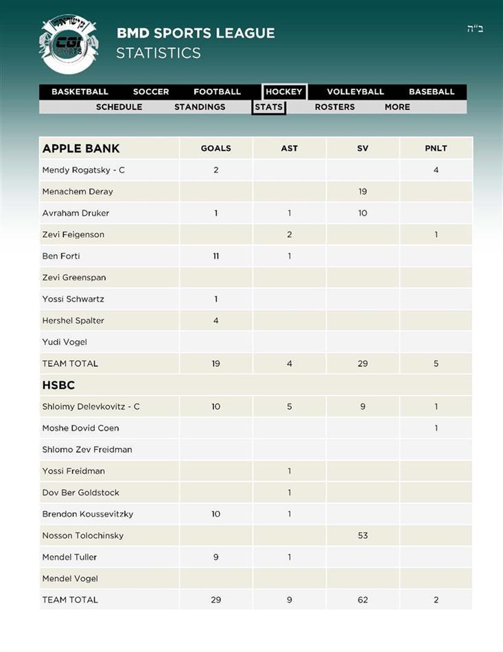18Hockey 5APPLE - 6HSBC Stats 28 AV