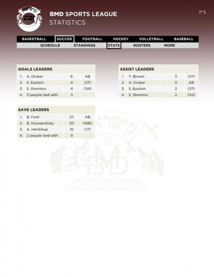 20Leaders Soccer Stats 12 02 (Custom)