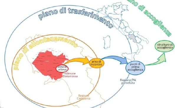 Zona rossa, la Regione la estende a tutti i Campi Flegrei
