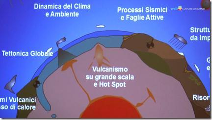 Deep Drilling, presentati i risultati della prima trivellazione