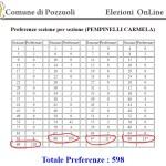 Preferenze Pempinelli