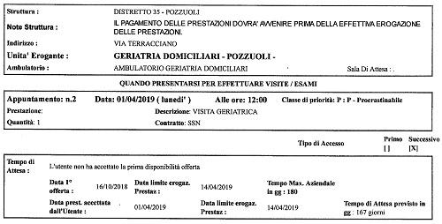 Asl Napoli 2 Nord, anziana bisognosa di cure prenotata fra 6 mesi