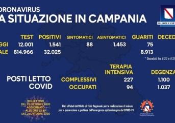 Covid, flessione dei positivi  in Campania. Figliolia chiude il cimitero per la commemorazione dei defunti e lo Sportello del Cittadino