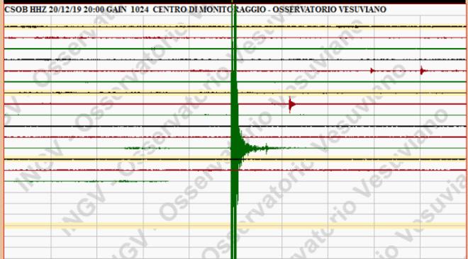 Bradisismo, scossa di 2,7 di magnitudo allarma gli abitanti del centro