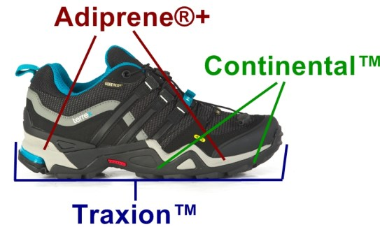 145154 adidas terrex fast x gtx ladies walking