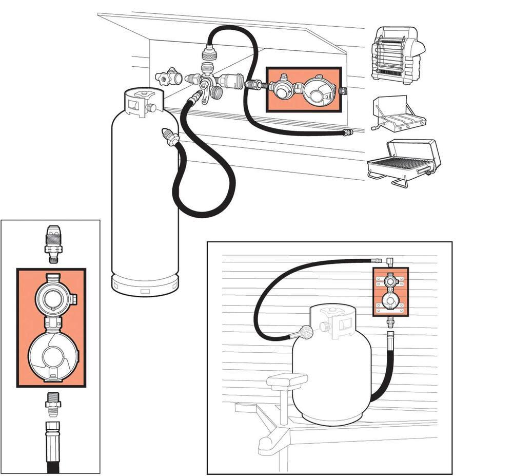 medium resolution of propane two stage regulator