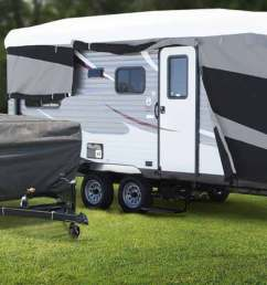 shop our vast selection of rv covers at low prices [ 1680 x 560 Pixel ]