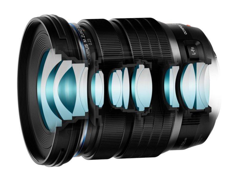 LENS EZ M0815 PRO lens Technology 120 NXPowerLite Copy min scaled