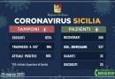 Coronavirus sicilia: Report del 25 marzo