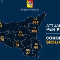Coronavirus Siciliaper province.29 marzo 2020