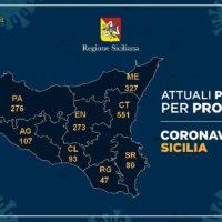 Coronavirus - L'aggiornamento nelle nove province della Sicilia del 7 Aprile