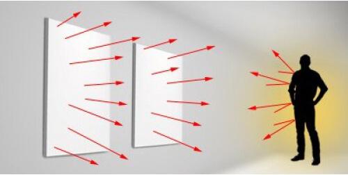 Migliori Pannelli Radianti Infrarossi Per Riscaldamento