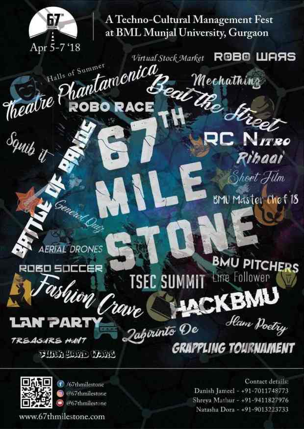 67th_Milestone