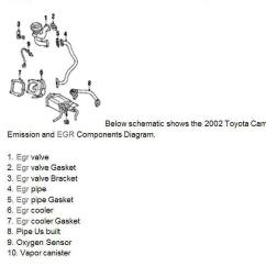1999 Toyota Camry Exhaust System Diagram Detailed Neuron Corolla