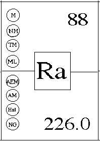 periodictablecards.html