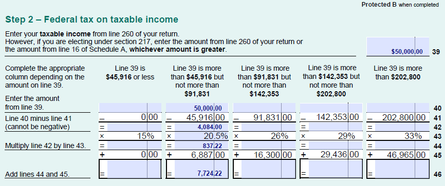 824 Tax brackets and rates  Canadaca