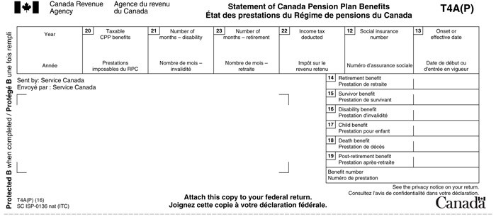 T4A(P) Statement of Canada Pension Plan Benefits - Canada.ca