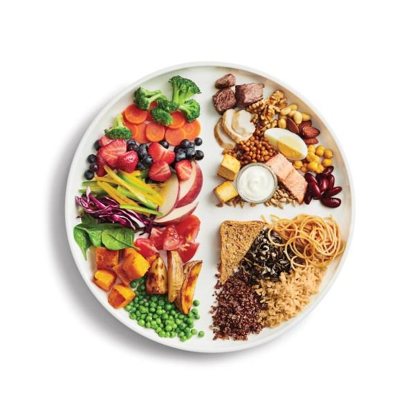 Canada Food Guide Resources - Canada.ca