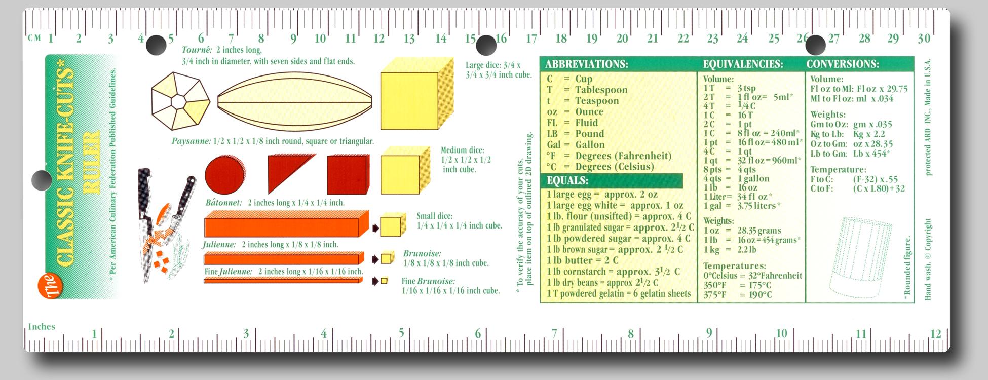 Culinary Knife Cuts Chart Ofertasvuelo