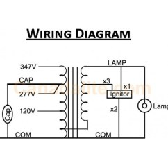 150w Hps Ballast Wiring Diagram Breaker Box Schematic 3 Wire Auto Electrical 150 Watt Hp S 70 Metal Halide