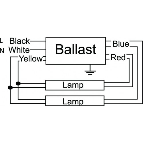 Rapid Start Ballast Wiring Diagram : 34 Wiring Diagram