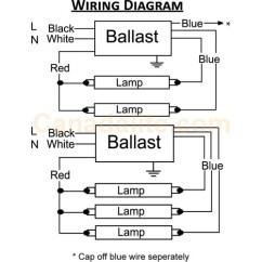 Philips Electronic Ballast Wiring Diagram 7 Plug Trailer Advance - Somurich.com