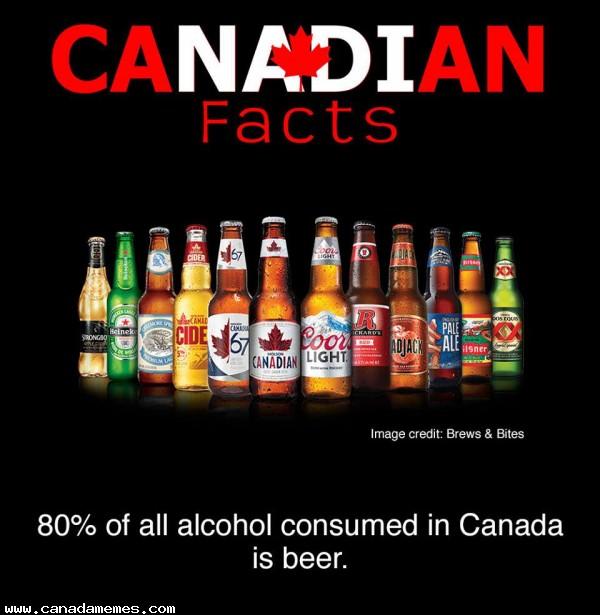 🇨🇦 Fun Fact Friday - It's BeerOClock!