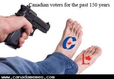 🇨🇦 Canadian Voters