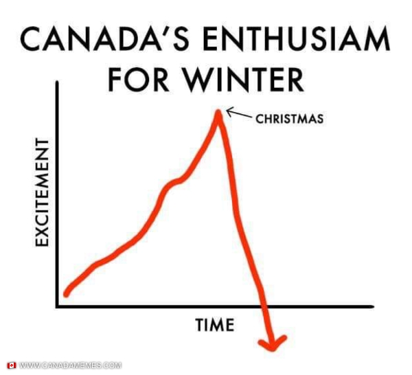 A Canadian's enthusiasm for winter